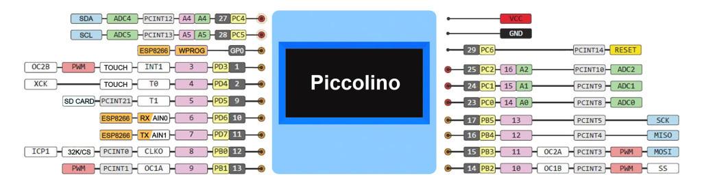 piccolino_pins-1024x284
